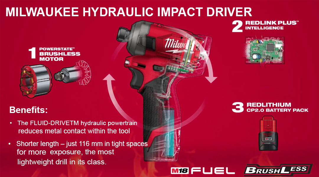 MILWAUKEE M12 FQID M12 FUEL™ SURGE™ ¼″ HEX HYDRAULIC IMPACT DRIVER Toptopdeal topdeal